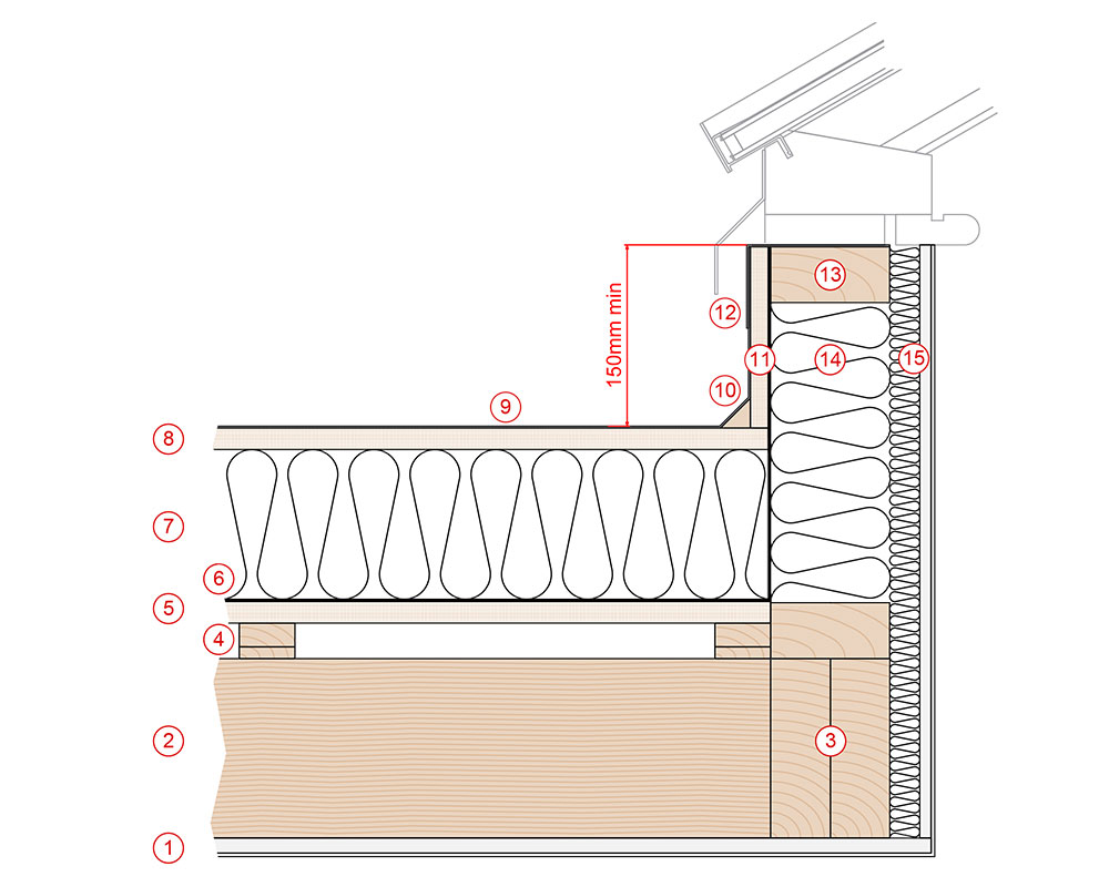 The Roof Lantern Upstand Just Roof Lanterns